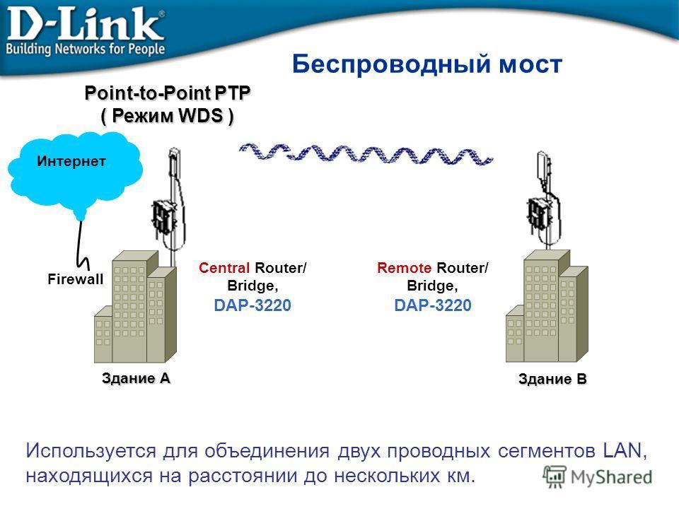 Беспроводный мост Point-to-Point PTP ( Режим WDS ) Remote Router/ Bridge, DAP-3220 Central Router/ Bridge, DAP-3220 Интернет Здание A Здание B Firewall Используется для объединения двух проводных сегментов LAN, находящихся на расстоянии до нескольких