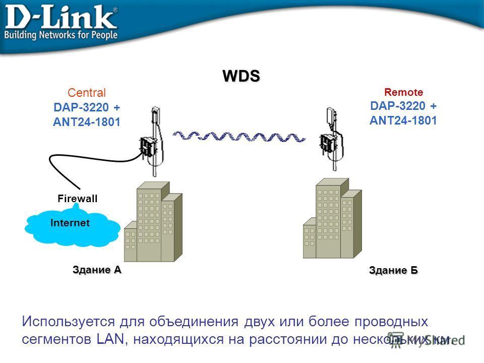 WDS Remote DAP-3220 + ANT24-1801 Central DAP-3220 + ANT24-1801 Internet Здание A Здание Б Firewall Используется для объединения двух или более проводных сегментов LAN, находящихся на расстоянии до нескольких км.