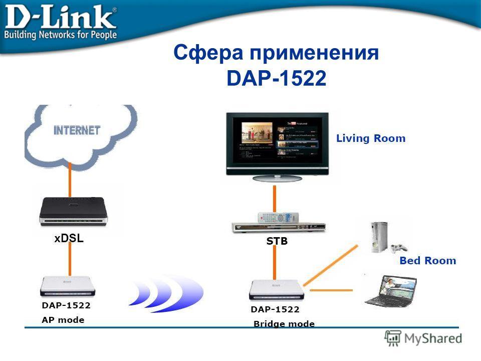 Сфера применения DAP-1522