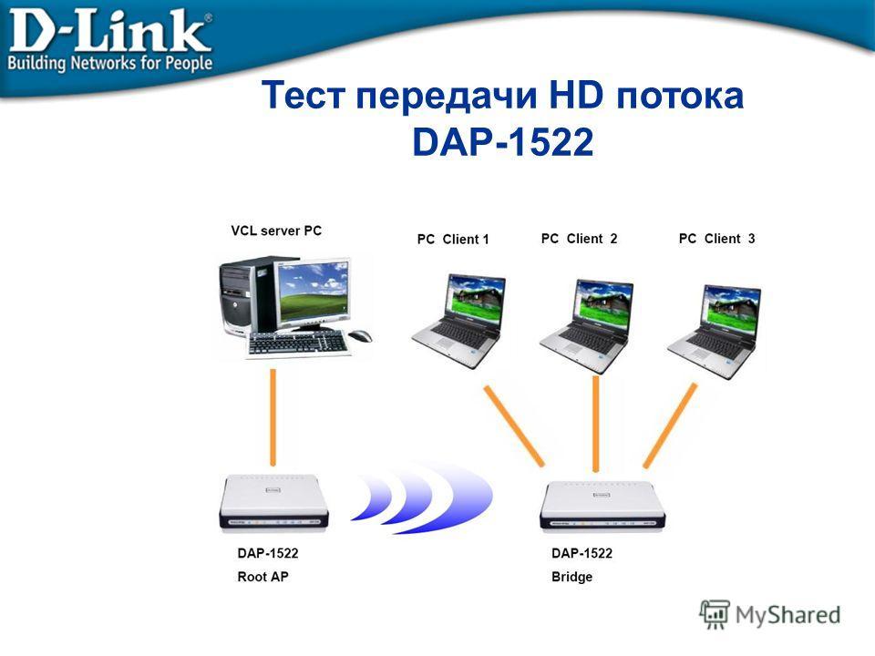 Тест передачи HD потока DAP-1522