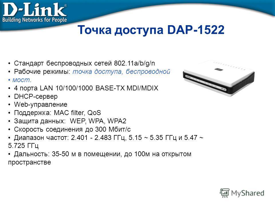 Точка доступа DAP-1522 Стандарт беспроводных сетей 802.11a/b/g/n Рабочие режимы: точка доступа, беспроводной мост. 4 порта LAN 10/100/1000 BASE-TX MDI/MDIX DHCP-сервер Web-управление Поддержка: MAC filter, QoS Защита данных: WEP, WPA, WPA2 Скорость с