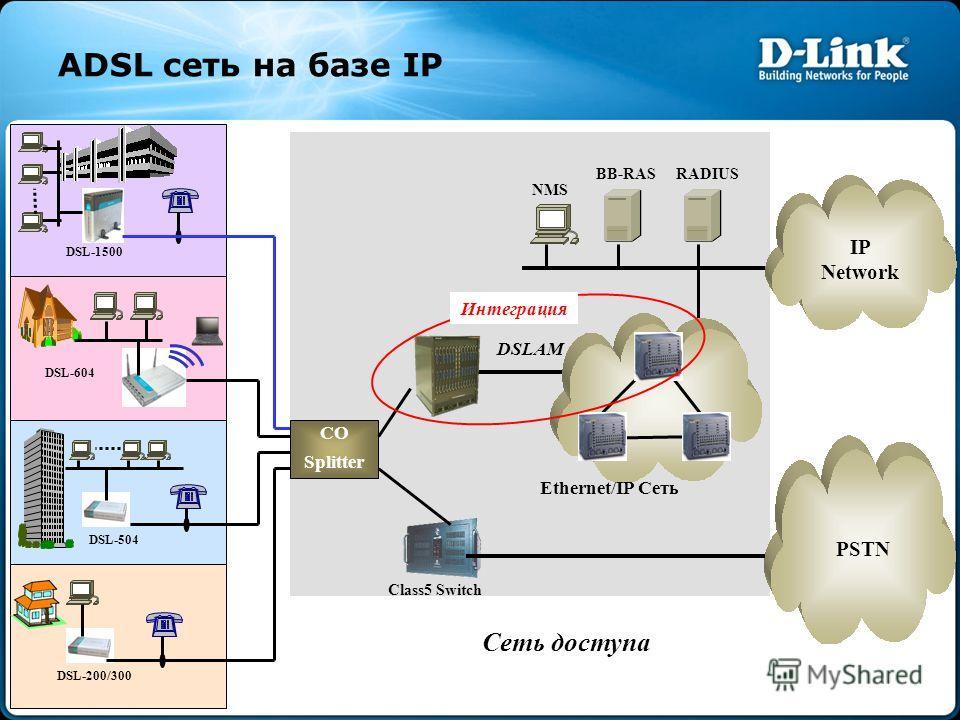 Switch CO Splitter PSTN IP