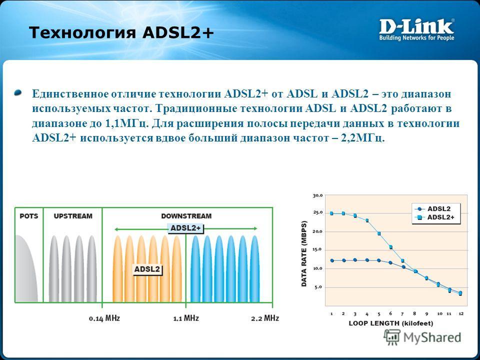 Технология ADSL2+ Единственное отличие технологии ADSL2+ от ADSL и ADSL2 – это диапазон используемых частот. Традиционные технологии ADSL и ADSL2 работают в диапазоне до 1,1МГц. Для расширения полосы передачи данных в технологии ADSL2+ используется в