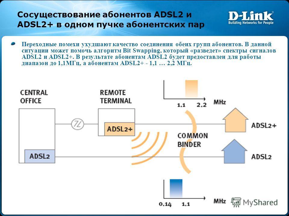 Сосуществование абонентов ADSL2 и ADSL2+ в одном пучке абонентских пар Переходные помехи ухудшают качество соединения обеих групп абонентов. В данной ситуации может помочь алгоритм Bit Swapping, который «разведет» спектры сигналов ADSL2 и ADSL2+. В р