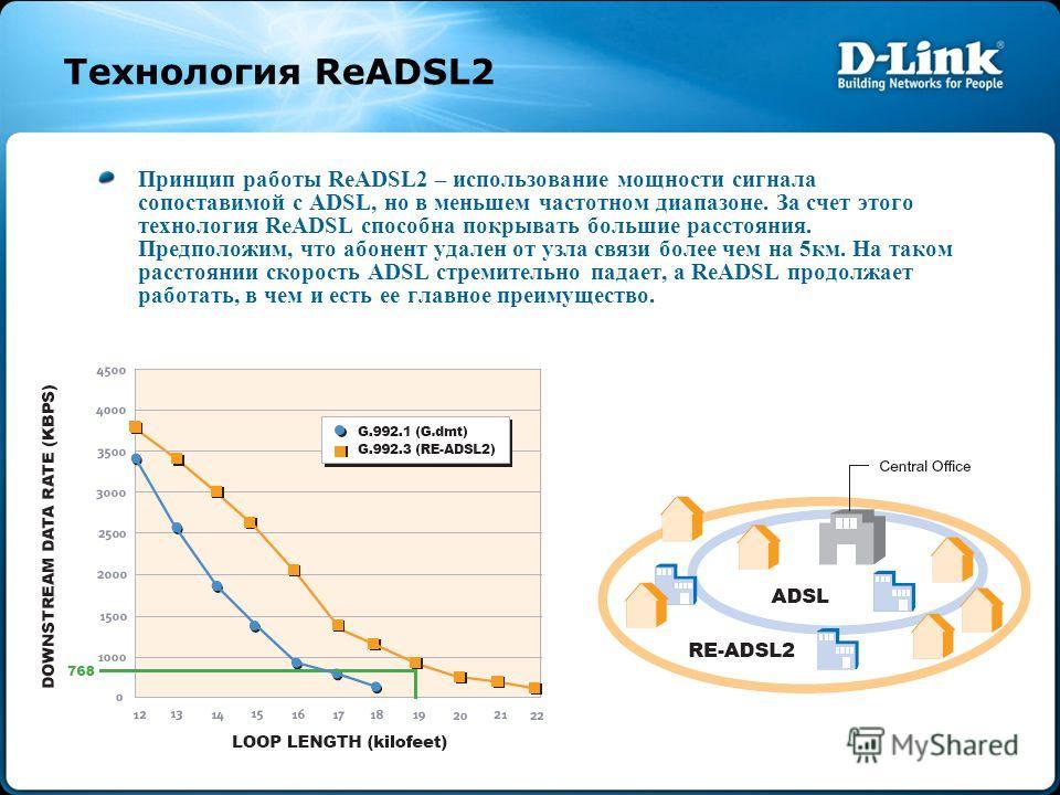 Технология ReADSL2 Принцип работы ReADSL2 – использование мощности сигнала сопоставимой с ADSL, но в меньшем частотном диапазоне. За счет этого технология ReADSL способна покрывать большие расстояния. Предположим, что абонент удален от узла связи бол