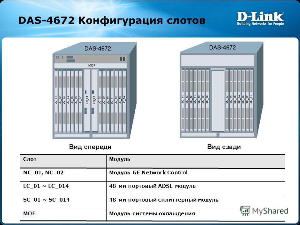DAS-4672 Конфигурация слотов Модуль системы охлажденияMOF 48-ми портовый сплиттерный модульSC_01 ~ SC_014 48-ми портовый ADSL-модульLC_01 ~ LC_014 Модуль GE Network ControlNC_01, NC_02 МодульСлот Вид спереди Вид сзади