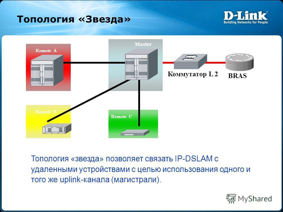 Топология «Звезда» Master BRAS Коммутатор L 2 Remote A Remote B Remote C Топология «звезда» позволяет связать IP-DSLAM с удаленными устройствами с целью использования одного и того же uplink-канала (магистрали).