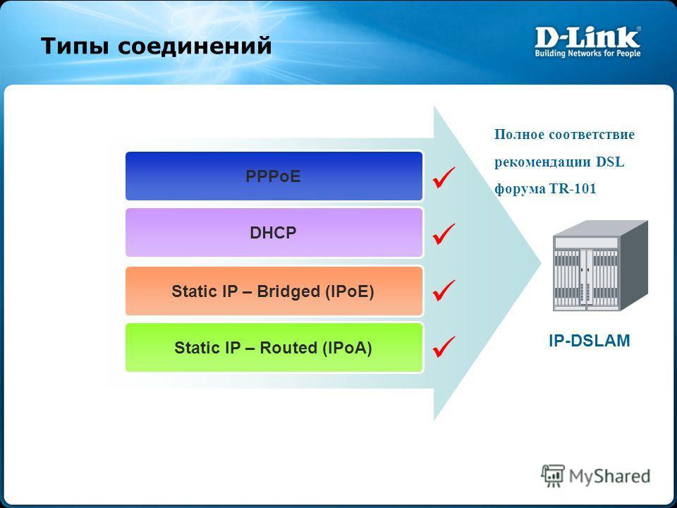 Типы соединений Static IP – Bridged (IPoE) PPPoE DHCP Static IP – Routed (IPoA) IP-DSLAM Полное соответствие рекомендации DSL форума TR-101