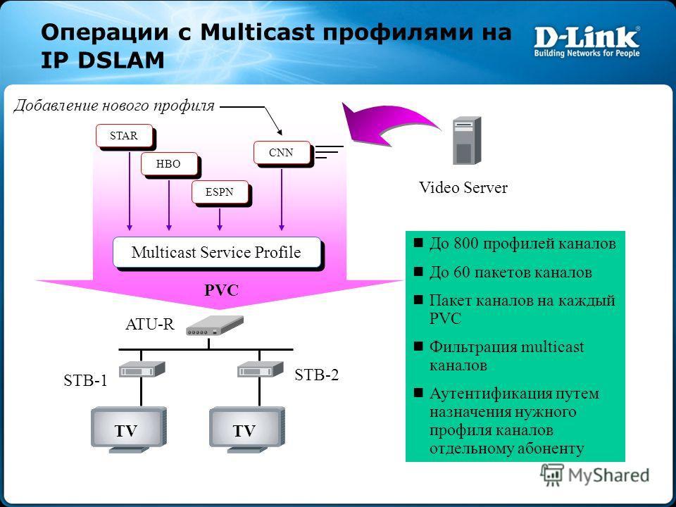 Операции с Multicast профилями на IP DSLAM Multicast Service Profile STB-1 STB-2 TV ATU-R HBO STAR ESPN CNN Video Server PVC До 800 профилей каналов До 60 пакетов каналов Пакет каналов на каждый PVC Фильтрация multicast каналов Аутентификация путем н