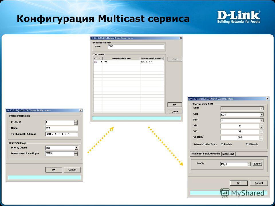 Конфигурация Multicast сервиса