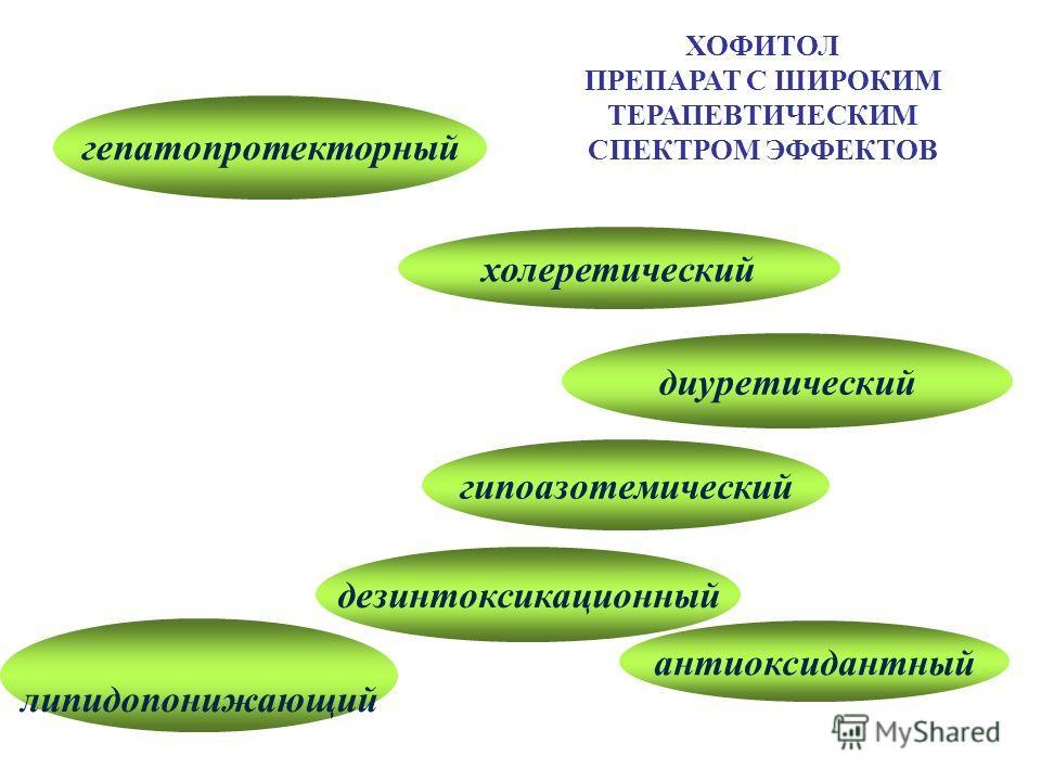 ХОФИТОЛ ПРЕПАРАТ С ШИРОКИМ ТЕРАПЕВТИЧЕСКИМ СПЕКТРОМ ЭФФЕКТОВ гепатопротекторный холеретический гипоазотемический антиоксидантный диуретический дезинтоксикационный липидопонижающий
