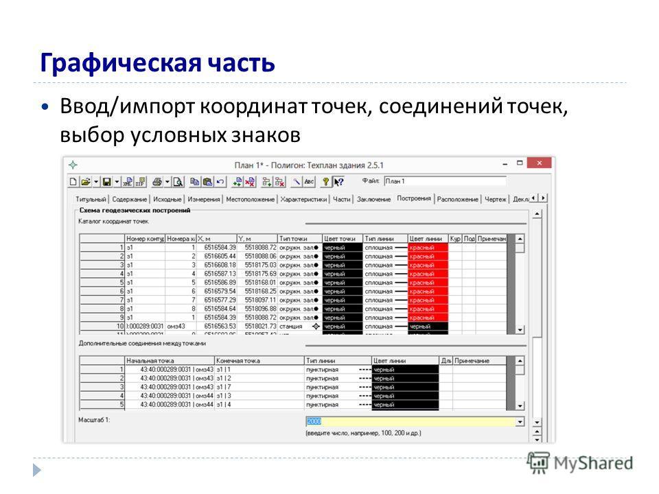 Графическая часть Ввод/импорт координат точек, соединений точек, выбор условных знаков