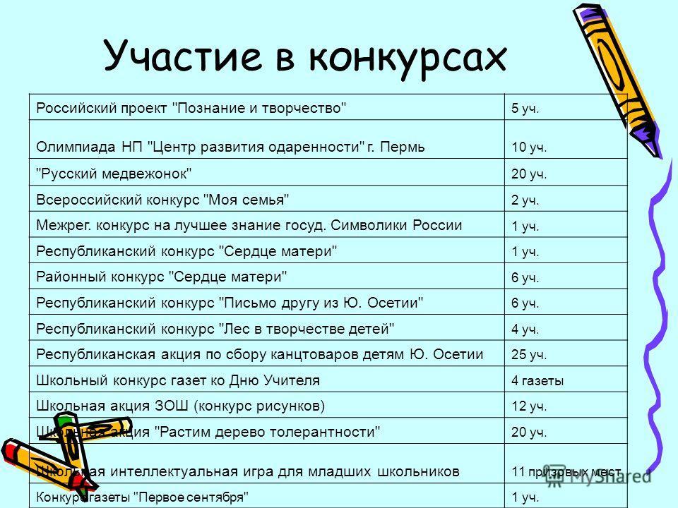 Российский проект