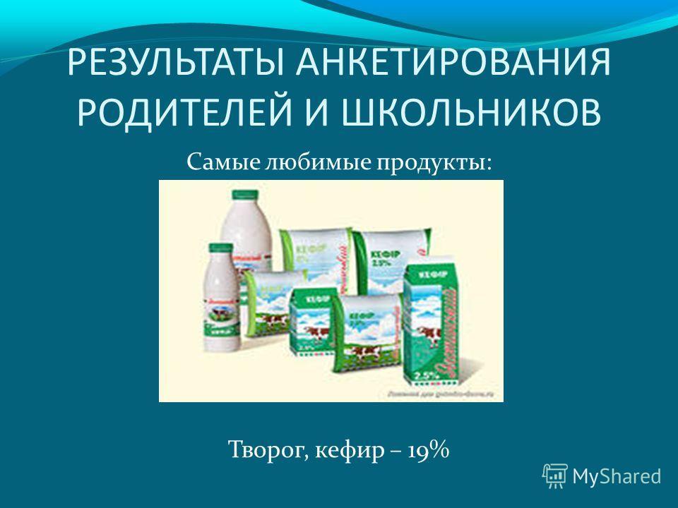 РЕЗУЛЬТАТЫ АНКЕТИРОВАНИЯ РОДИТЕЛЕЙ И ШКОЛЬНИКОВ Самые любимые продукты: Творог, кефир – 19%