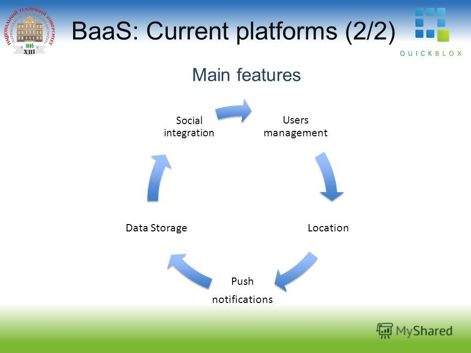BaaS: Current platforms (2/2) Users management Location Push notifications Data Storage Social integration Main features