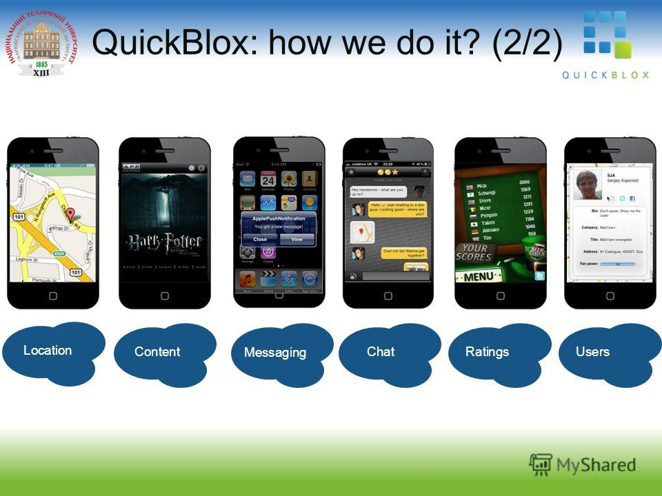 QuickBlox: how we do it? (2/2) Location ContentChatRatingsUsers Messaging