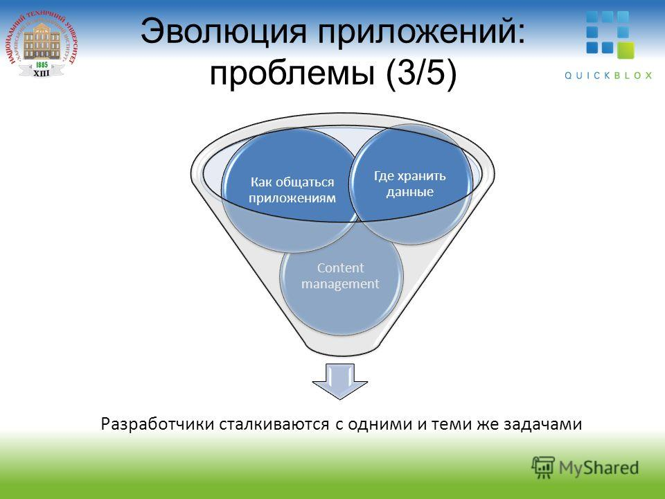 Эволюция приложений: проблемы (3/5) Разработчики сталкиваются с одними и теми же задачами Content management Как общаться приложениям Где хранить данные