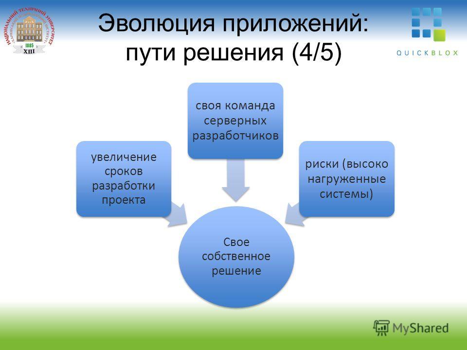 Эволюция приложений: пути решения (4/5) Свое собственное решение увеличение сроков разработки проекта своя команда серверных разработчиков риски (высоко нагруженные системы)