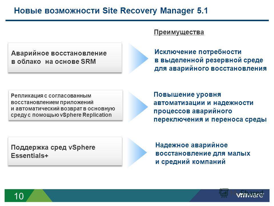10 Новые возможности Site Recovery Manager 5.1 Репликация с согласованным восстановлением приложений и автоматический возврат в основную среду с помощью vSphere Replication Исключение потребности в выделенной резервной среде для аварийного восстановл