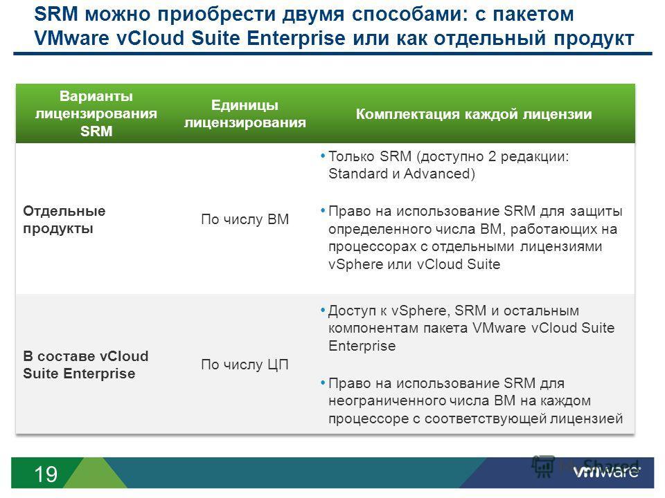 19 SRM можно приобрести двумя способами: с пакетом VMware vCloud Suite Enterprise или как отдельный продукт