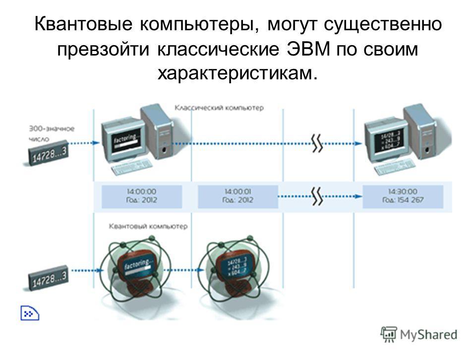 Квантовые компьютеры, могут существенно превзойти классические ЭВМ по своим характеристикам.