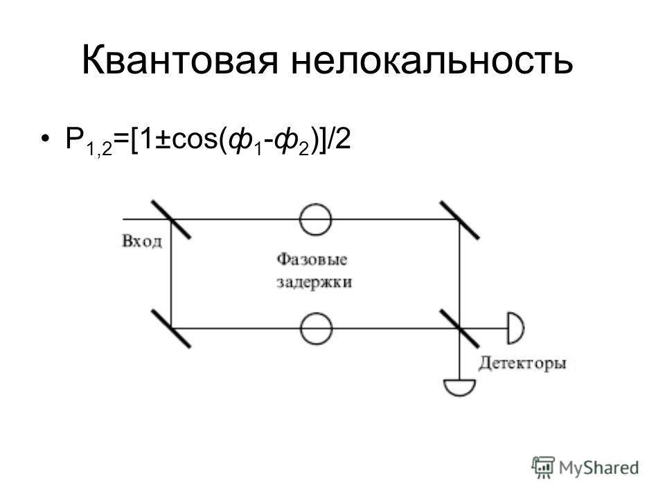 Квантовая нелокальность P 1,2 =[1±cos(ф 1 -ф 2 )]/2