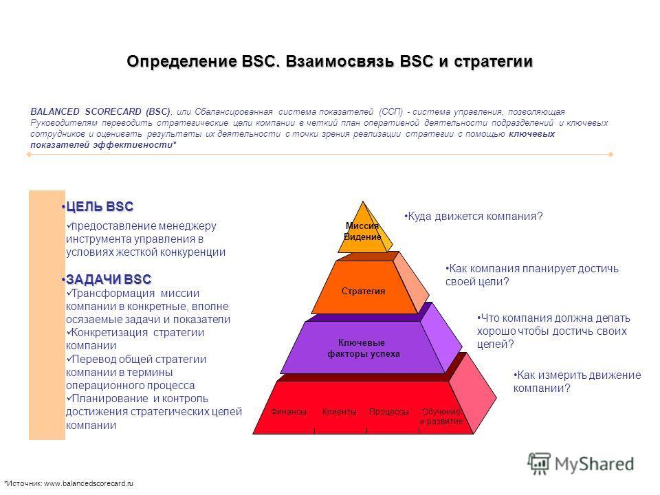 Определение BSC. Взаимосвязь BSC и стратегии BALANCED SCORECARD (BSC), или Сбалансированная система показателей (ССП) - система управления, позволяющая Руководителям переводить стратегические цели компании в четкий план оперативной деятельности подра