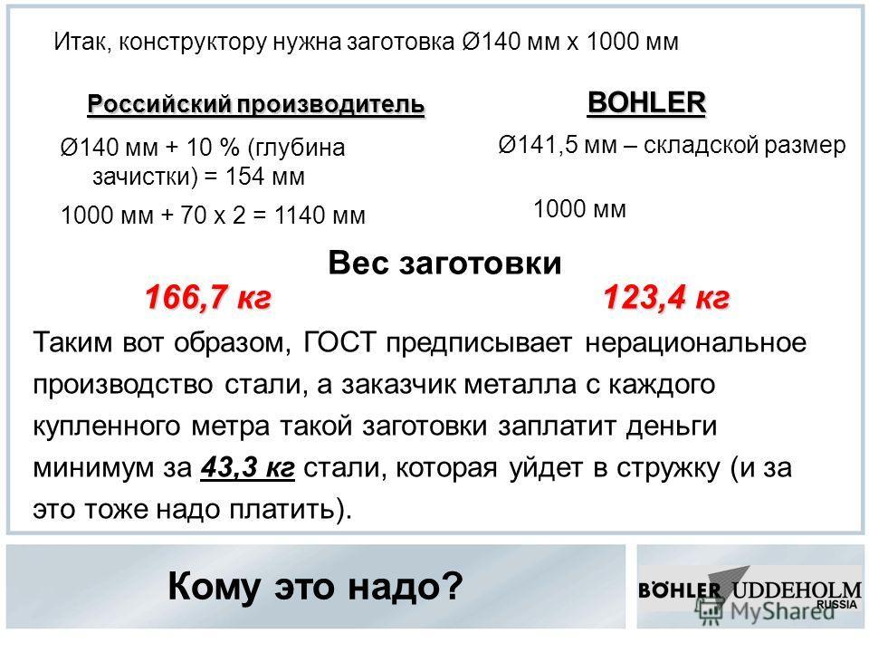 Кому это надо? Российский производитель Итак, конструктору нужна заготовка Ø140 мм х 1000 мм Ø141,5 мм – складской размер BOHLER 1000 мм + 70 x 2 = 1140 мм Ø140 мм + 10 % (глубина зачистки) = 154 мм 1000 мм Вес заготовки 166,7 кг 123,4 кг Таким вот о