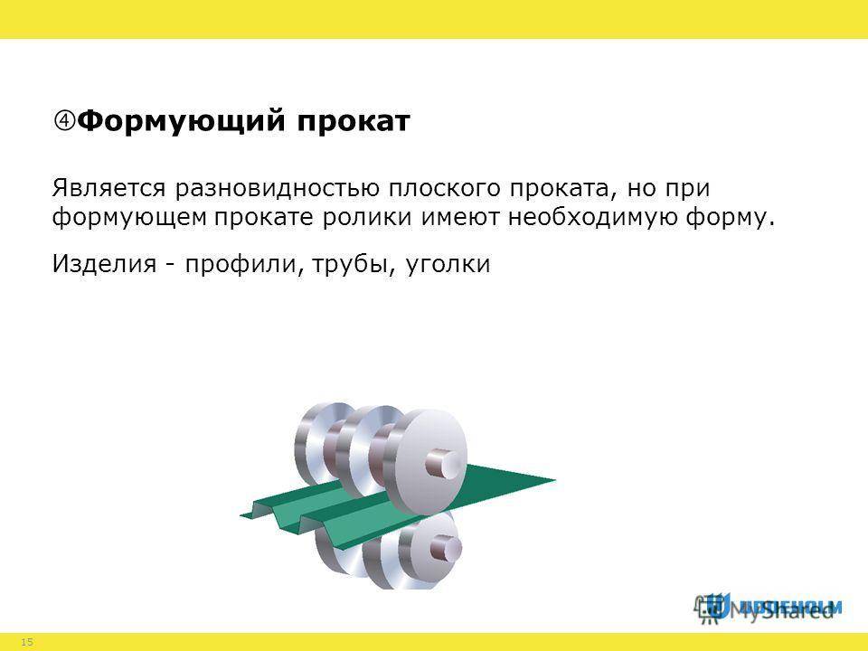 15 Формующий прокат Является разновидностью плоского проката, но при формующем прокате ролики имеют необходимую форму. Изделия - профили, трубы, уголки