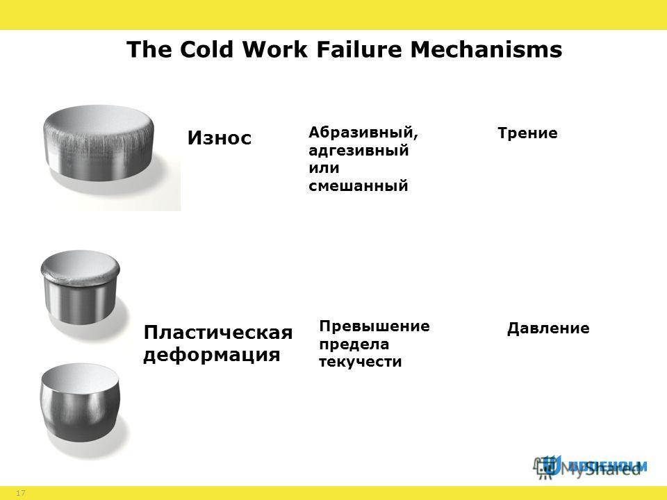 17 The Cold Work Failure Mechanisms Абразивный, адгезивный или смешанный Трение Превышение предела текучести Давление Износ Пластическая деформация