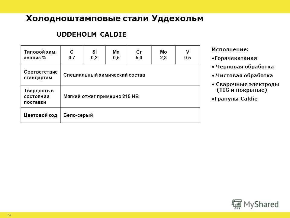 24 Холодноштамповые стали Уддехольм UDDEHOLM CALDIE Типовой хим. анализ % C 0,7 Si 0,2 Mn 0,5 Cr 5,0 Mo 2,3 V 0,5 Соответствие стандартам Специальный химический состав Твердость в состоянии поставки Мягкий отжиг примерно 215 HB Цветовой кодБело-серый