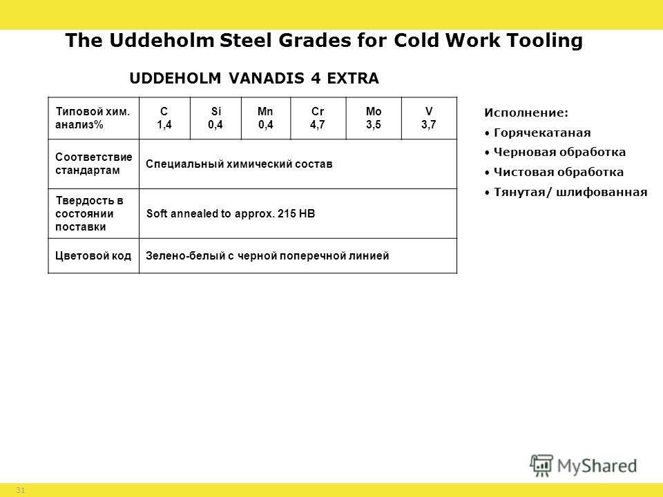 31 The Uddeholm Steel Grades for Cold Work Tooling UDDEHOLM VANADIS 4 EXTRA Типовой хим. анализ% C 1,4 Si 0,4 Mn 0,4 Cr 4,7 Mo 3,5 V 3,7 Соответствие стандартам Специальный химический состав Твердость в состоянии поставки Soft annealed to approx. 215