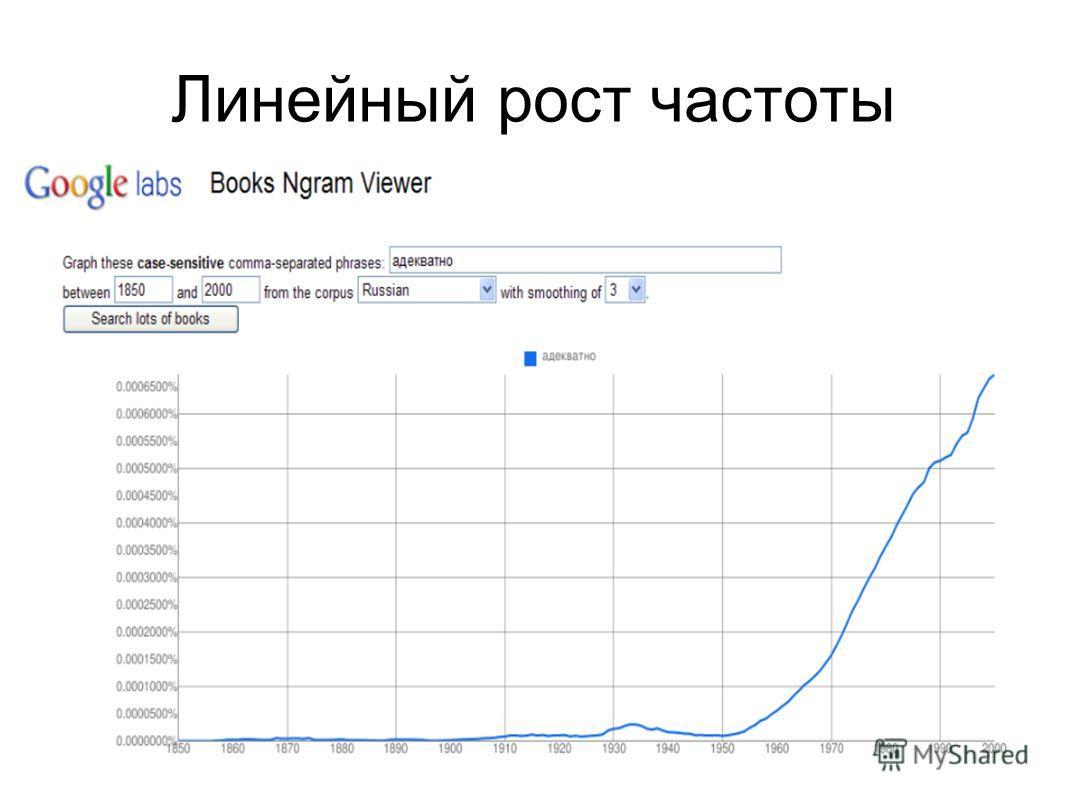 Линейный рост частоты