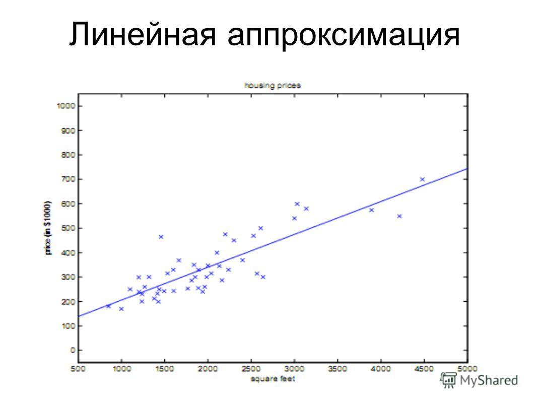 Линейная аппроксимация