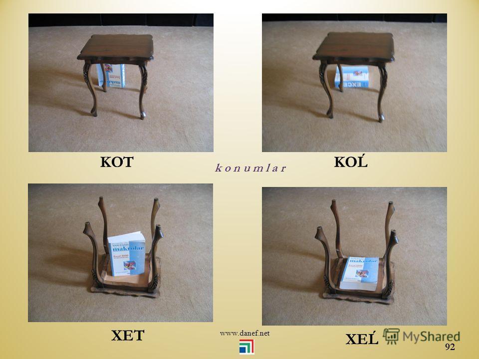 ĆET (ÉT)ĆEĹ (ÉĹ) UT UĹ www.danef.net 91 k o n u m l a r