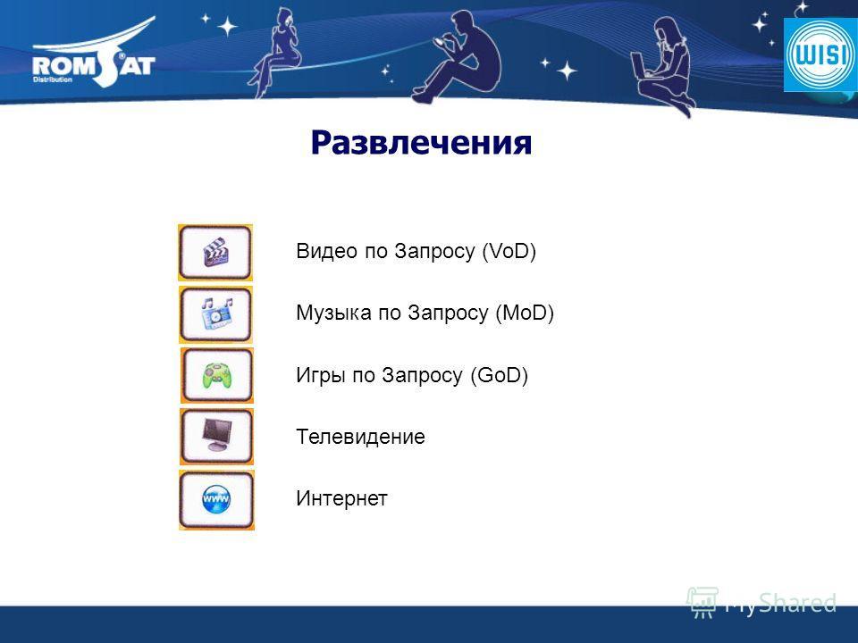 Развлечения Видео по Запросу (VoD) Музыка по Запросу (MoD) Игры по Запросу (GoD) Телевидение Интернет