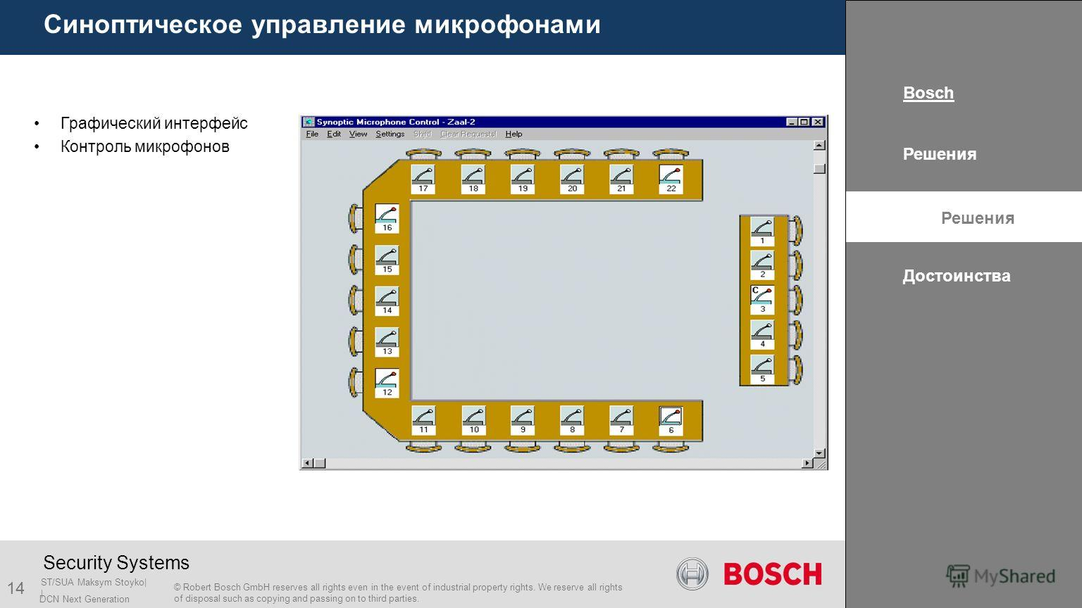 Bosch Решения Уникальность Достоинства ST/SUA Maksym Stoyko| | Security Systems © Robert Bosch GmbH reserves all rights even in the event of industrial property rights. We reserve all rights of disposal such as copying and passing on to third parties