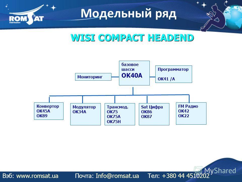 Модельный ряд Вэб: www.romsat.uaПочта: Info@romsat.ua Тел: +380 44 4510202 WISI COMPACT HEADEND Мониторинг базовое шасси OK40A Программатор OK41 /A Конвертор OK45A OK89 Sat Цифра OK86 OK87 Модулятор OK34A Трансмод. OK75 OK75A OK75H FM Радио OK42 OK22