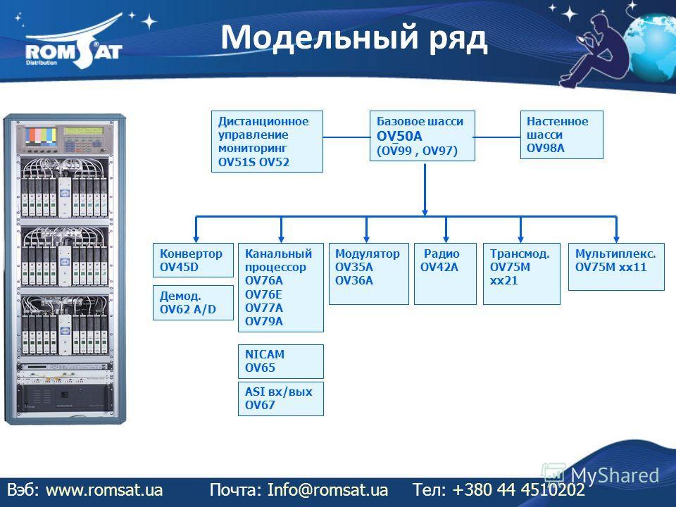 Модельный ряд Вэб: www.romsat.uaПочта: Info@romsat.ua Тел: +380 44 4510202 Дистанционное управление мониторинг OV51S OV52 Базовое шасси OV50A (OV99, OV97) Настенное шасси OV98A Конвертор OV45D Канальный процессор OV76A OV76E OV77A OV79A Мультиплекс.