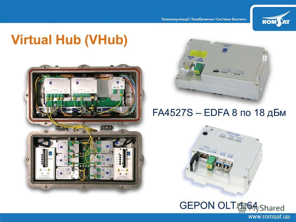 www.romsat.ua Virtual Hub (VHub) FA4527S – EDFA 8 по 18 дБм GEPON OLT 1:64