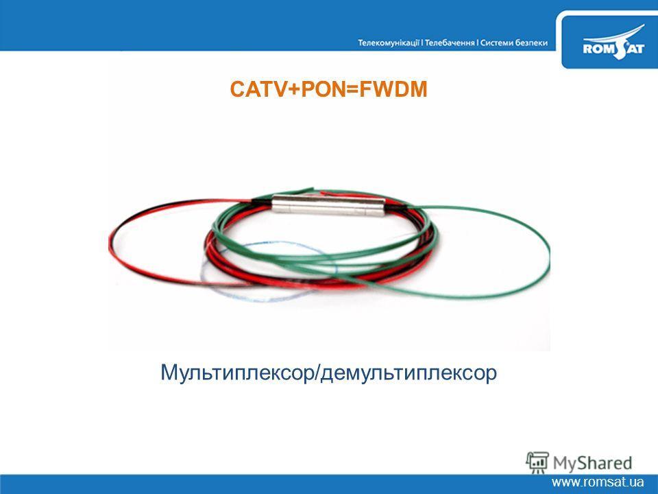www.romsat.ua CATV+PON=FWDM Мультиплексор/демультиплексор