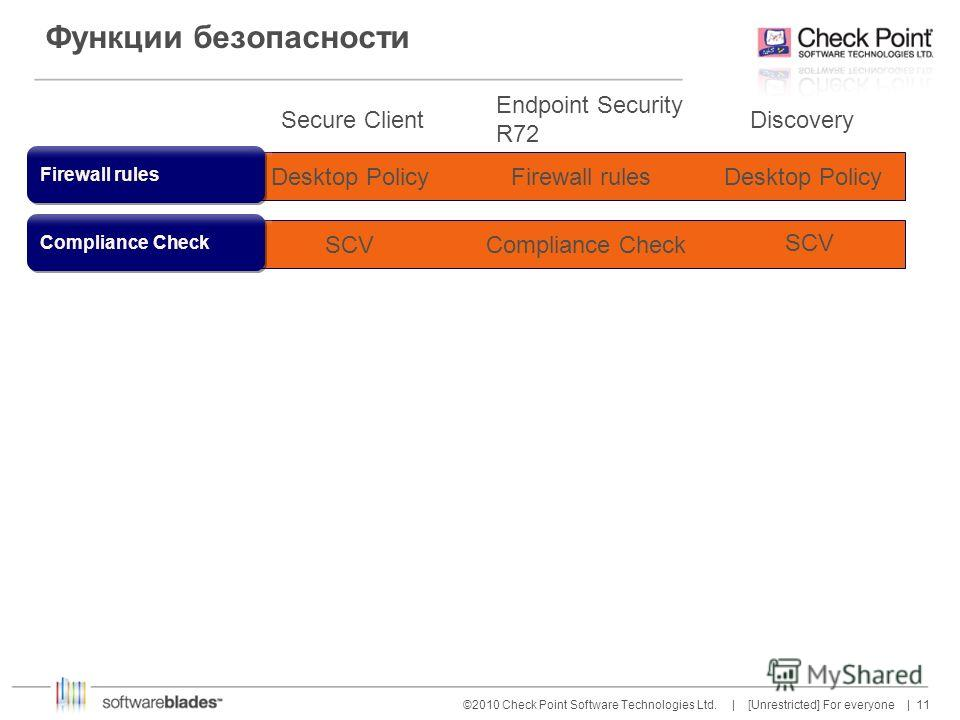 11 ©2010 Check Point Software Technologies Ltd. | [Unrestricted] For everyone | Функции безопасности Firewall rules Desktop PolicyFirewall rulesDesktop Policy Secure Client Endpoint Security R72 Discovery Compliance Check SCVCompliance Check SCV