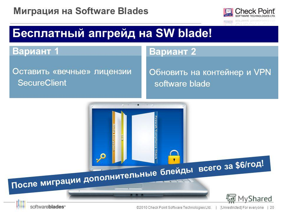 20 ©2010 Check Point Software Technologies Ltd. | [Unrestricted] For everyone | Миграция на Software Blades Бесплатный апгрейд на SW blade! Оставить «вечные» лицензии SecureClient Вариант 1 Обновить на контейнер и VPN software blade Вариант 2 После м