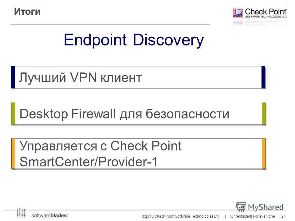 24 ©2010 Check Point Software Technologies Ltd. | [Unrestricted] For everyone | Итоги Desktop Firewall для безопасности Управляется с Check Point SmartCenter/Provider-1 Лучший VPN клиент Endpoint Discovery