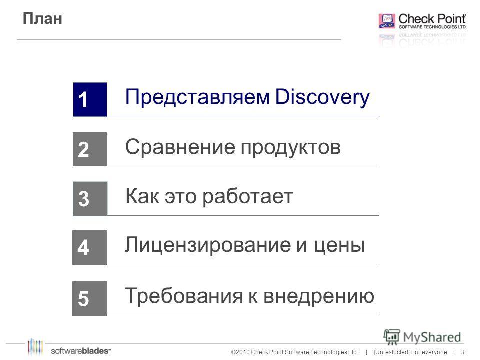 3 3©2010 Check Point Software Technologies Ltd. | [Unrestricted] For everyone | План 1 Представляем Discovery 2 34 Сравнение продуктов Как это работает 5 Лицензирование и цены Требования к внедрению
