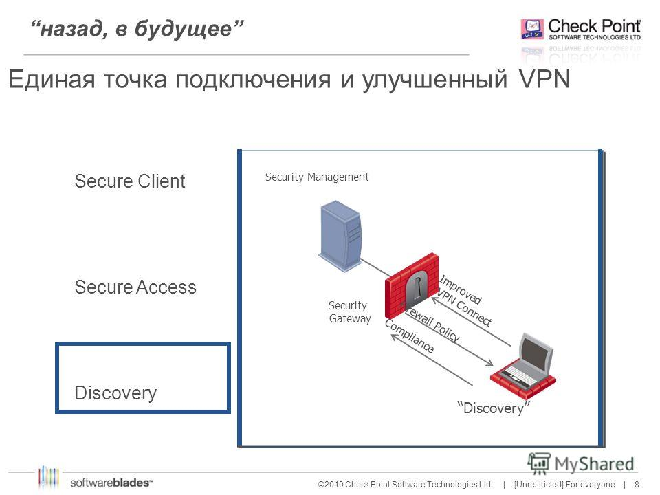 8 8©2010 Check Point Software Technologies Ltd. | [Unrestricted] For everyone | назад, в будущее Secure Client Secure Access Discovery Security Gateway Security Management Improved VPN Connect Firewall Policy Compliance Единая точка подключения и улу