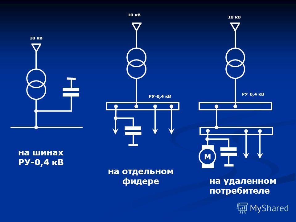 на шинах РУ-0,4 кВ на отдельном фидере на удаленном потребителе 10 кВ РУ-0,4 кВ 10 кВ РУ-0,4 кВ M 10 кВ РУ-0,4 кВ