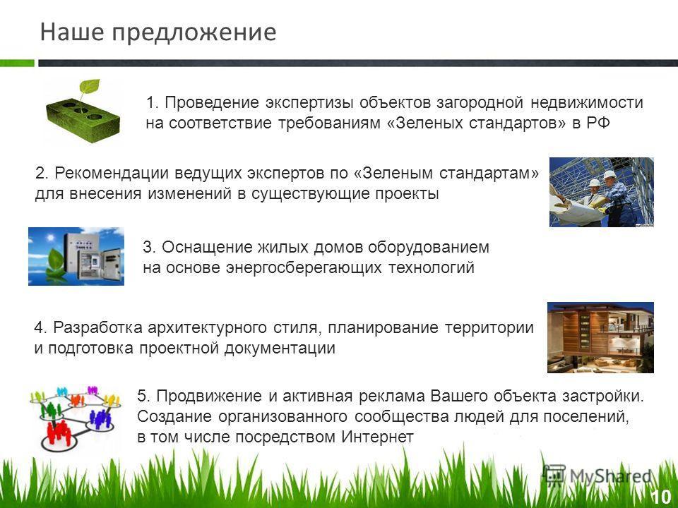 Наше предложение 1. Проведение экспертизы объектов загородной недвижимости на соответствие требованиям «Зеленых стандартов» в РФ 2. Рекомендации ведущих экспертов по «Зеленым стандартам» для внесения изменений в существующие проекты 3. Оснащение жилы