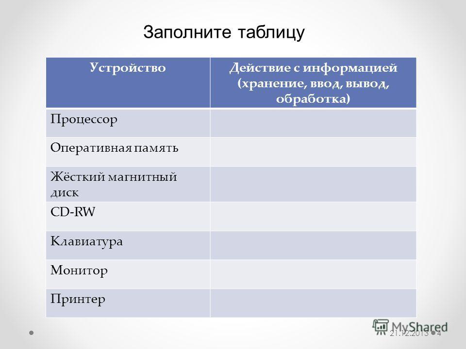 Заполните таблицу УстройствоДействие с информацией (хранение, ввод, вывод, обработка) Процессор Оперативная память Жёсткий магнитный диск CD-RW Клавиатура Монитор Принтер 21.12.20134