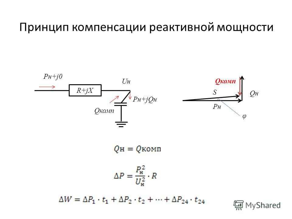 Принцип компенсации реактивной мощности R+jX UнUн Pн+j0 φ PнPн Qкомп S QнQн Pн+jQн